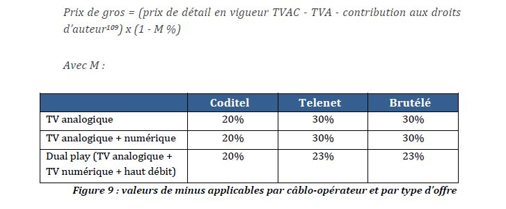 Belgian Cable Recurring Fees Notification - 9 Oct 2013
